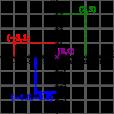 Cartesian-coordinate-system.svg